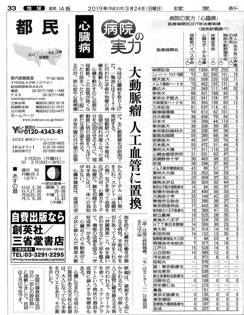 読売新聞「病院の実力」関東版